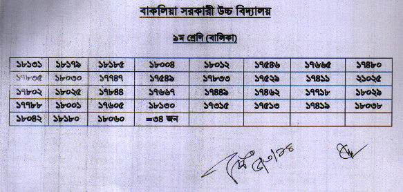 Admission Test Result, Class Nine, 2014