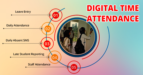 Digital Time Attendance